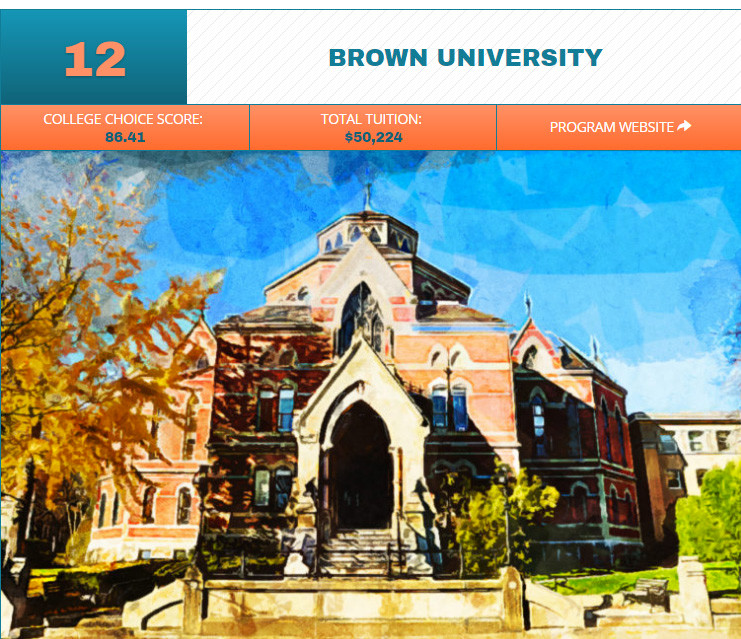 Study: Brown has one of best Master\'s in Computer Science degree ...